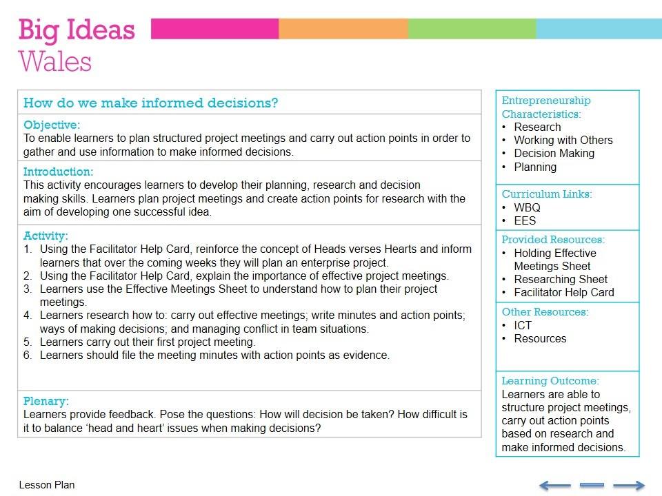 Great This Guide Was Produced By Syniadau Mawr Cymru / Big Ideas Wales.